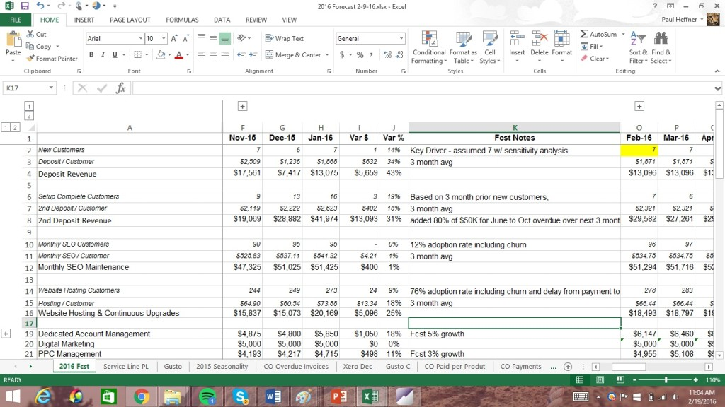 Financial Forecasting Help - Finance Pals