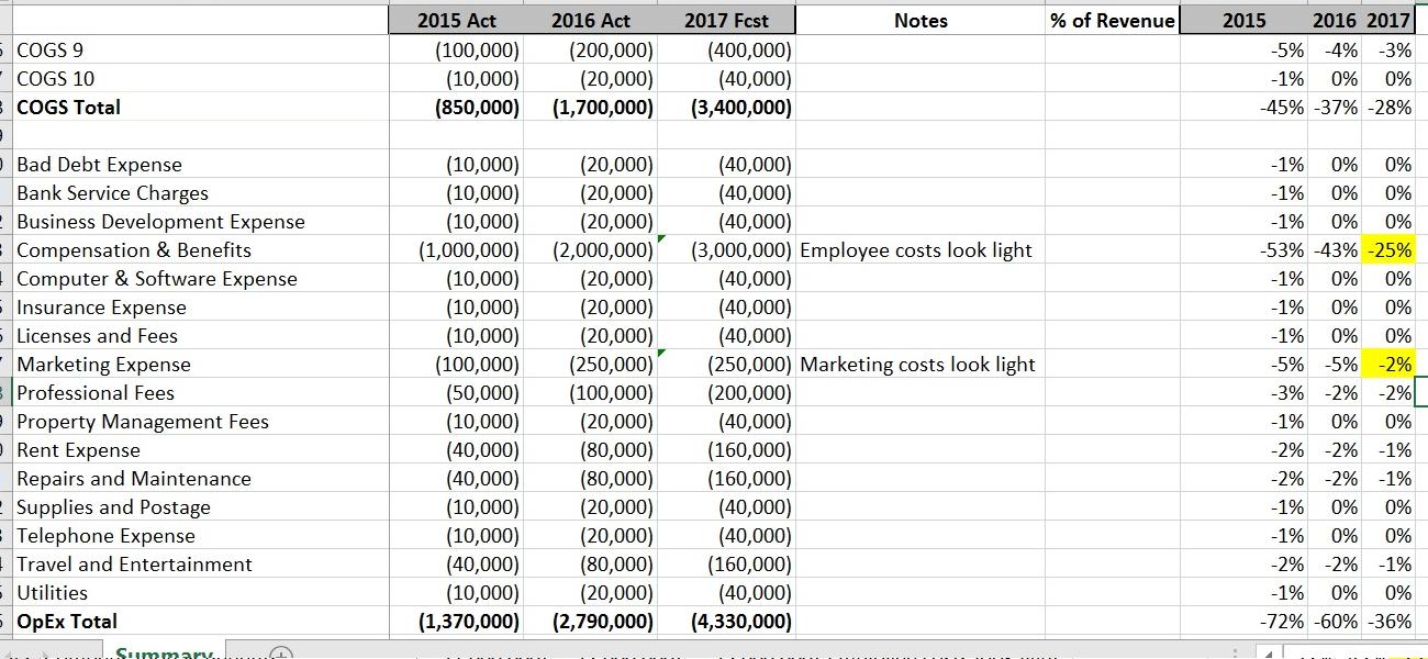 budget template